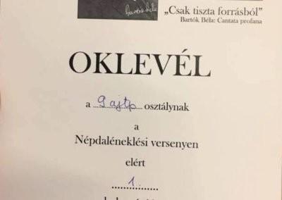 oklevel
